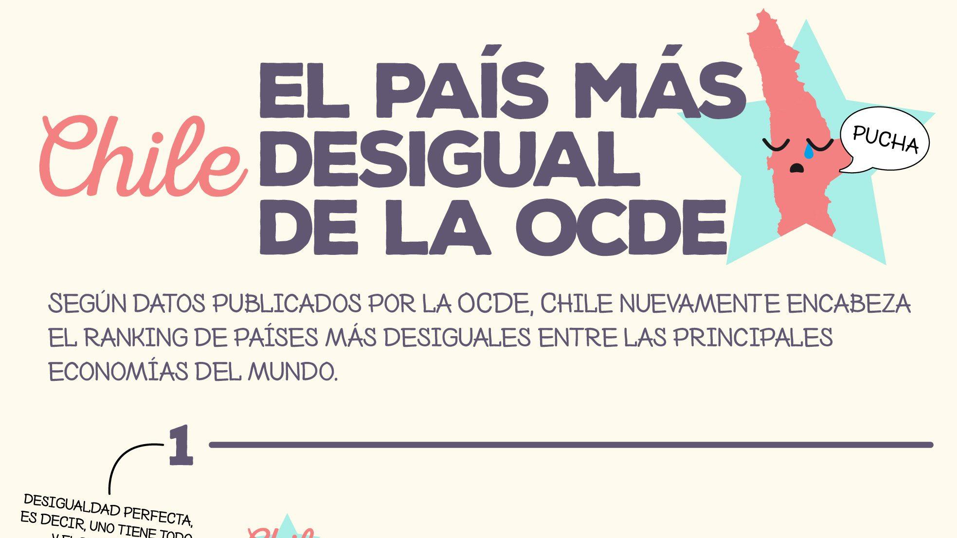 La OCDE insta a Chile a que se centre en reducir las desigualdades para reforzar la recuperación social y económica del COVID-19